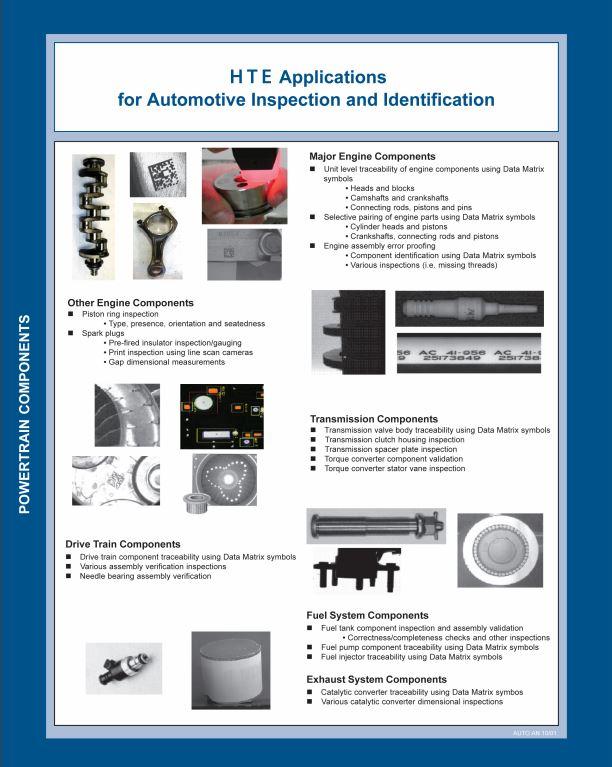 Automotive machine vision applications
